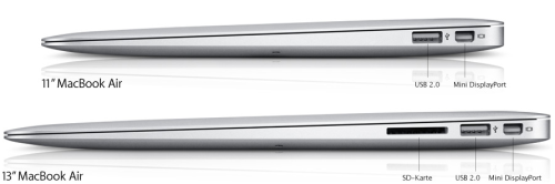 Apple-MacBook-Air2-слоты