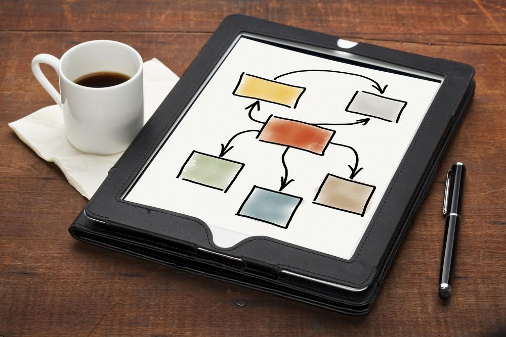 ИНФОГРАФИКА: Как стать продуктивным