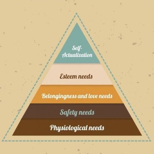 Себе на заметку.Планируем семейный бюджет согласно пирамиде потребностей Маслоу (фото) - фото 1