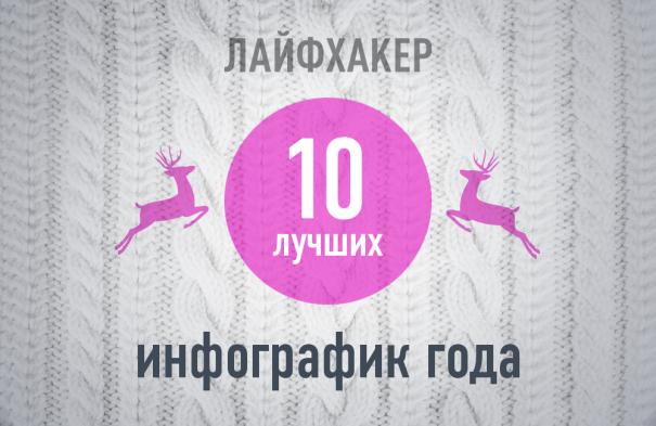 Лайфхакер-2013: 10 лучших инфографик года