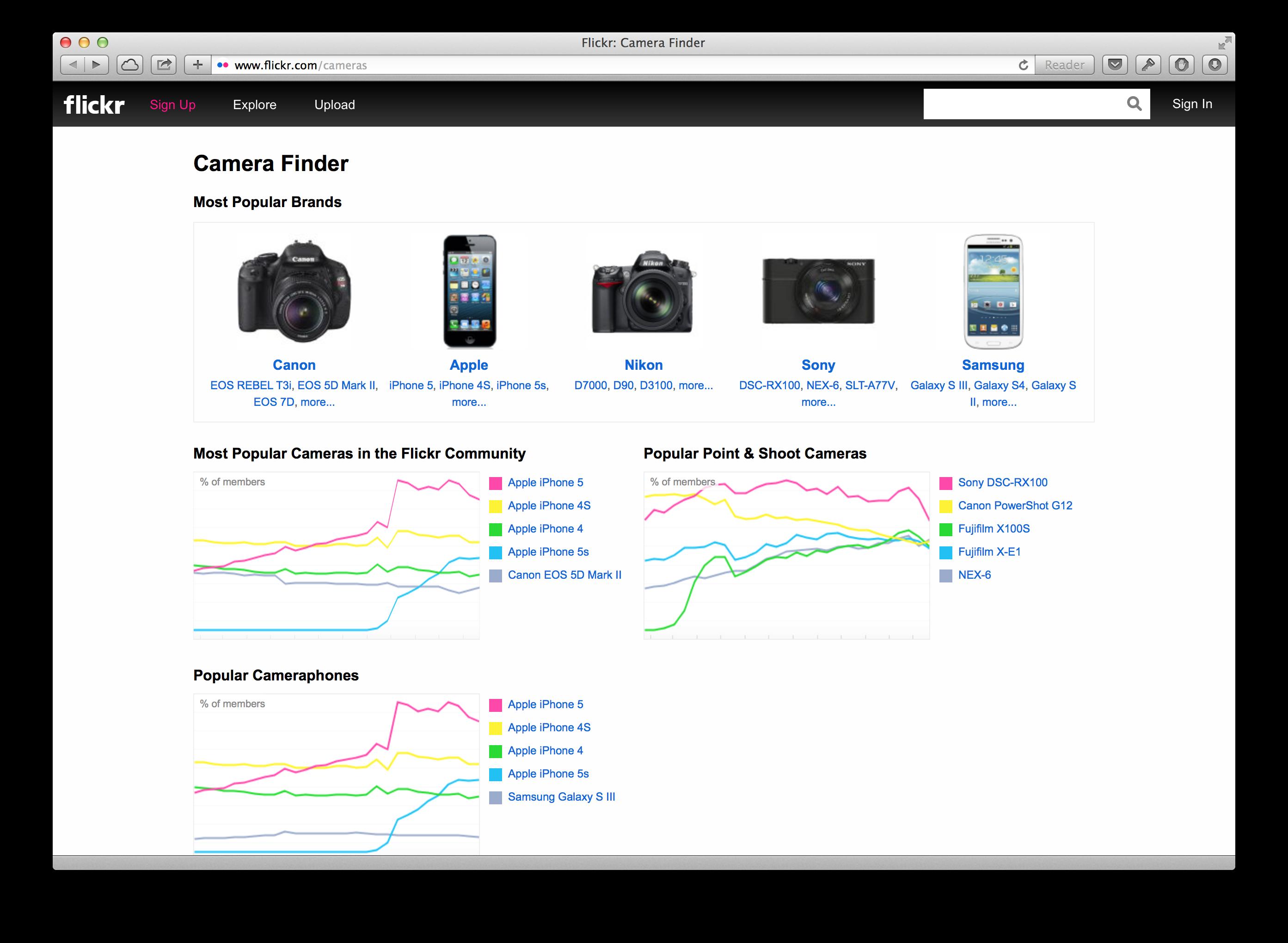 Flickr помогает найти лучшую для вас камеру или смартфон с камерой