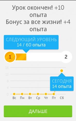 duolingo_exp