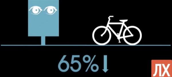 ВИДЕО: Как на нас влияет изображение глаз