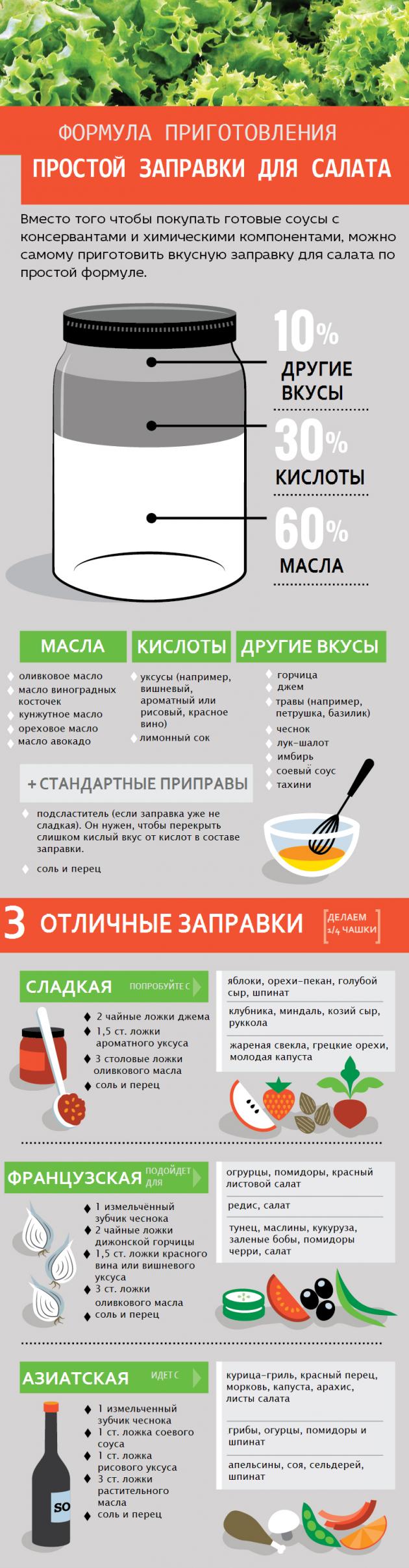 ЗАПРАВКА 1