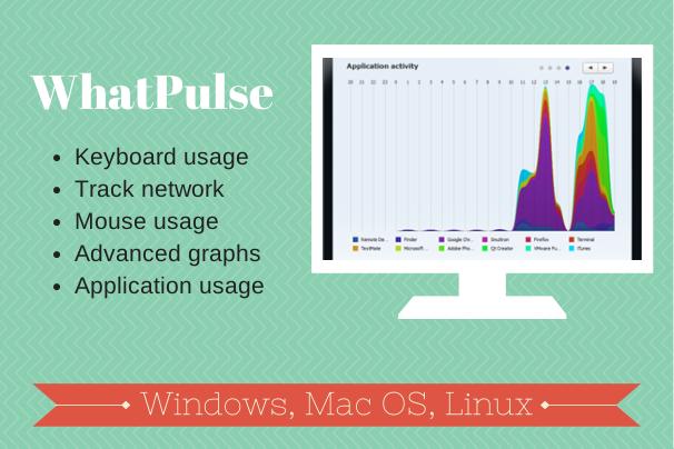 WhatPulse расскажет сколько кликов вы делаете каждый день