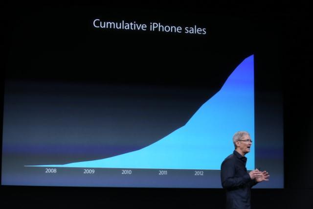 Samsung продала в 2 раза больше смартфонов, чем Apple, но заработала в 2 раза меньше