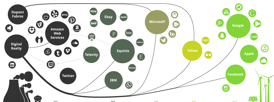 """Apple стала самой """"зеленой"""" компанией по версии Greenpeace"""