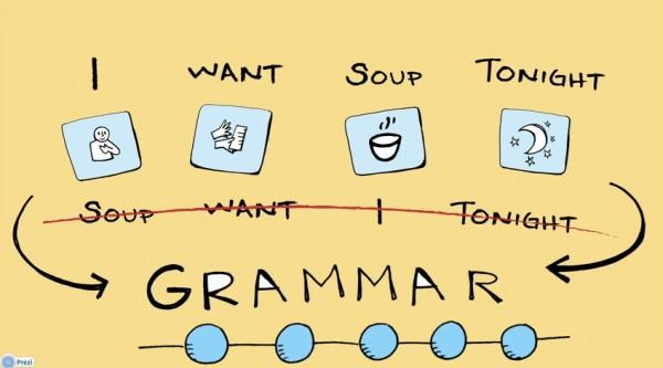 ВИДЕО: Игра, которая поможет общаться на любом языке