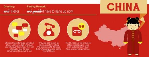 Телефонный этикет в Китае