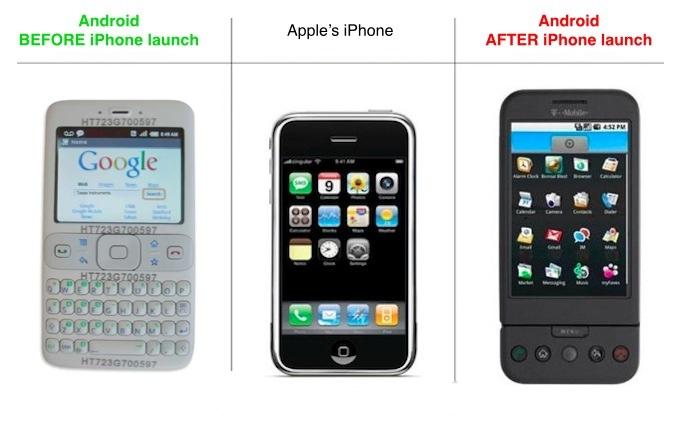 Android жив только благодаря iOS