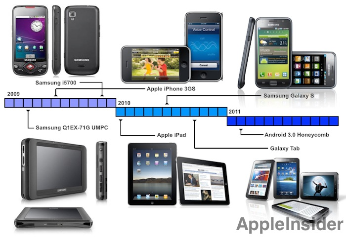 Samsung.Apple.copy.032614