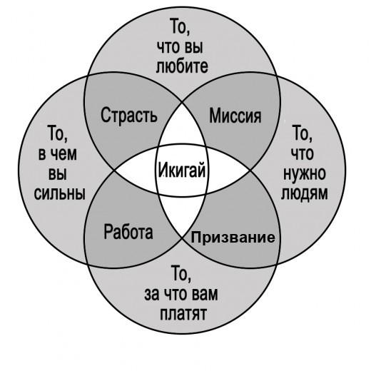 20125830-graph1-520x520