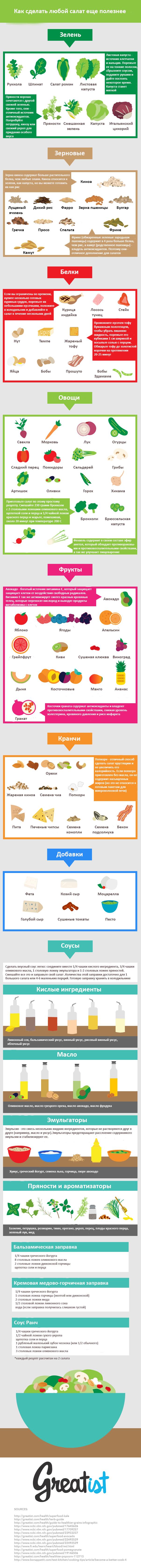 How to Make a Healthier Salad