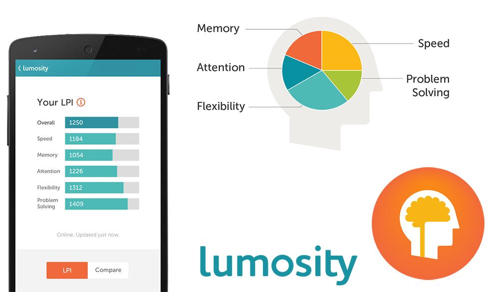 Lumosity теперь тренирует мозги и Android-пользователей