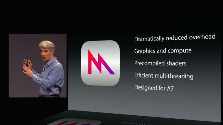 Metal сделает iOS лучшей платформой для разработчиков мобильных игр