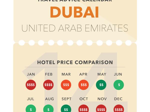 Дубай, Объединённые Арабские Эмираты
