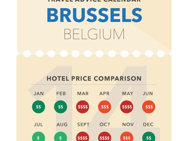 Брюссель, Бельгия