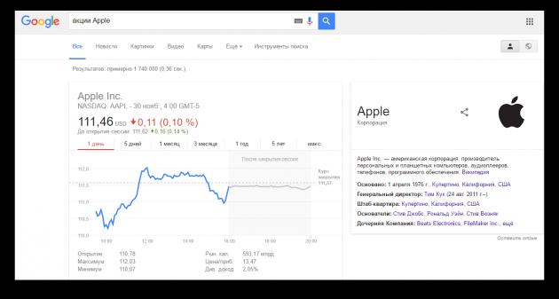 искать в Google: акции