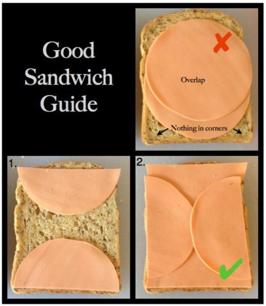 Как делать правильные бутерброды из колбасы