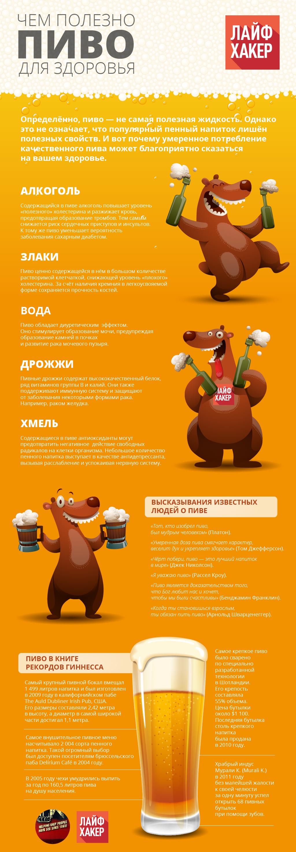 ИНФОГРАФИКА. Чем полезно пиво