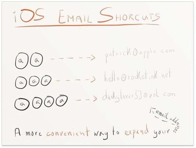 Удобные шорткаты для быстрого ввода email-адреса на iOS