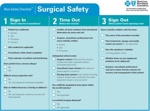 Чек-лист перед хирургической операцией.