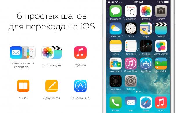 6 простых шагов для безболезненного перехода с Android на iOS