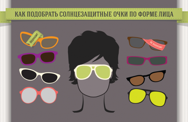ИНФОГРАФИКА: Подбираем очки по форме лица
