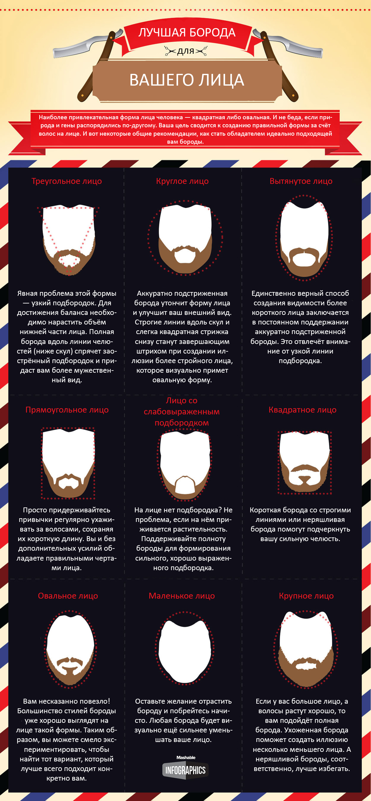 как выбрать бороду