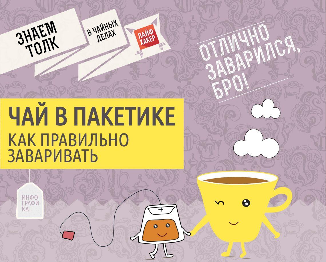 ИНФОГРАФИКА: Как надо заваривать чай впакетиках