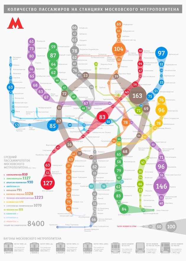 пассажиропоток метро москвы