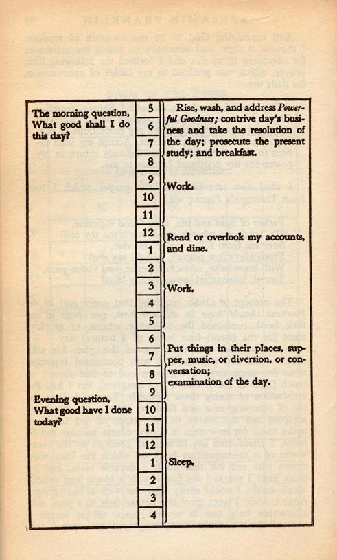 правила жизни Франклина