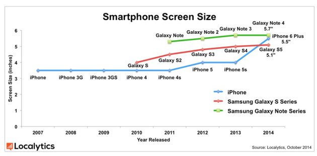 smartphone-screen-size