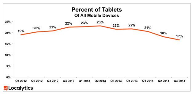 tablet-marketshare
