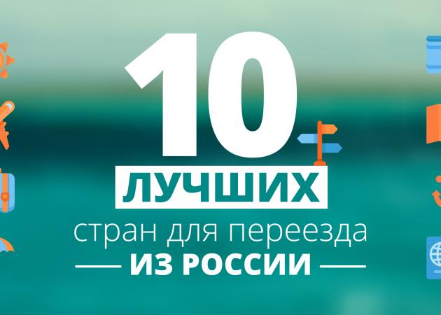 ТОП-10 счастливых стран для переезда