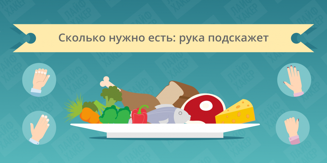 Определяем оптимальную порцию еды с помощью правила рук