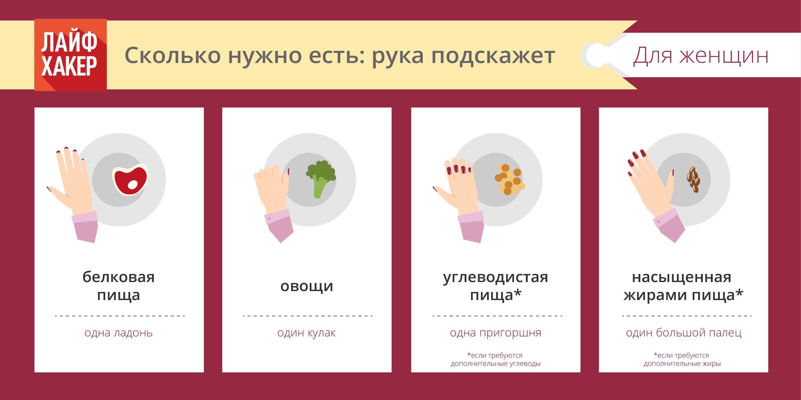 https://lifehacker.ru/wp-content/uploads/2014/12/zhenshhiny-s-logo-01-2.png