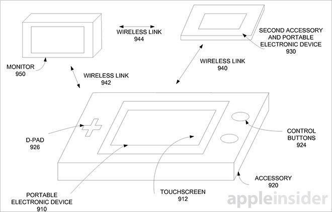 Apple запатентовала игровой контроллер для iPhone