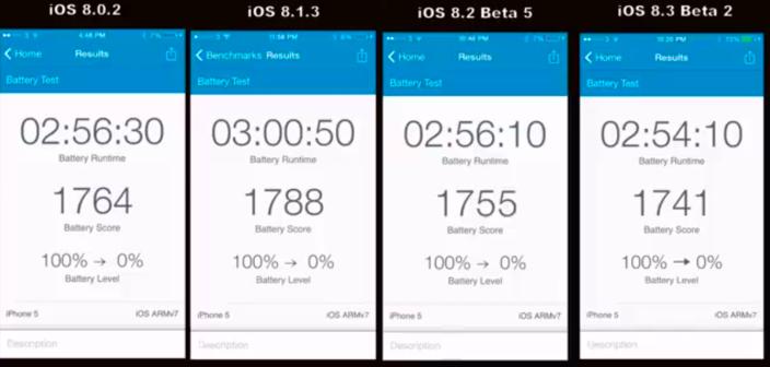 Время автономной работы iPhone на iOS 8.1.3, iOS 8.2 beta 5 и iOS 8.3 beta 2