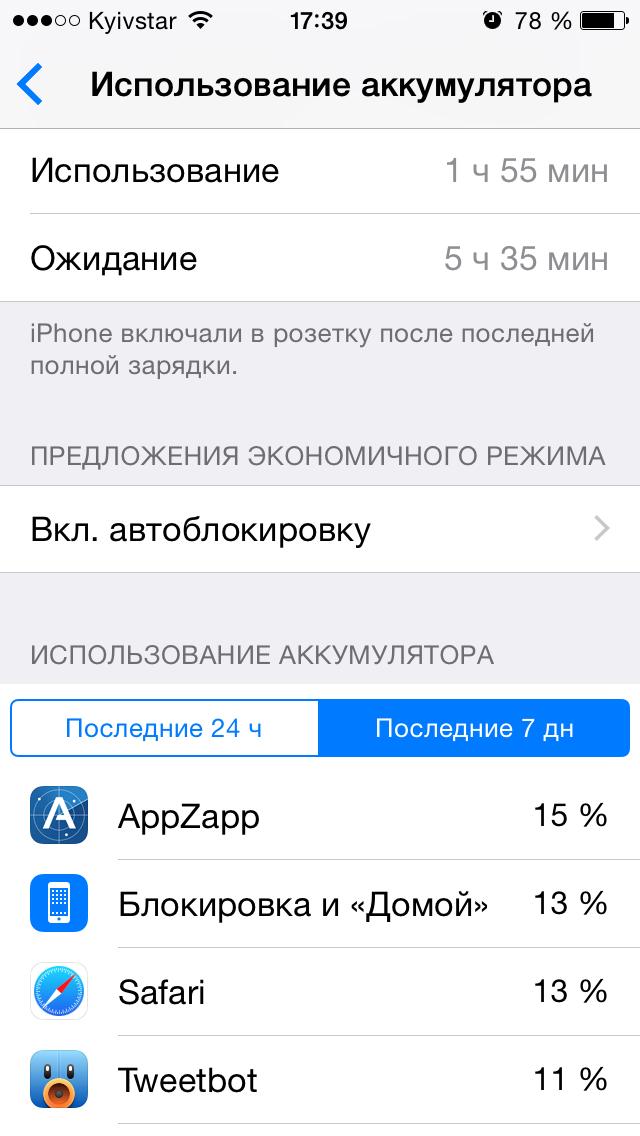 Safari для iPhone, iPad и iPod Touch — 5 секретов
