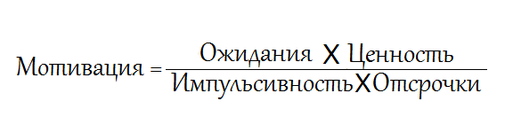 http://lifehacker.ru/wp-content/uploads/2015/03/Motivatsiya.png