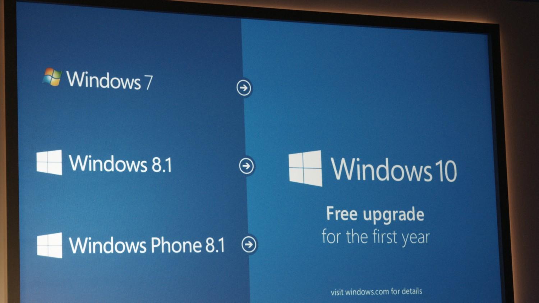 Все что мы знаем о windows