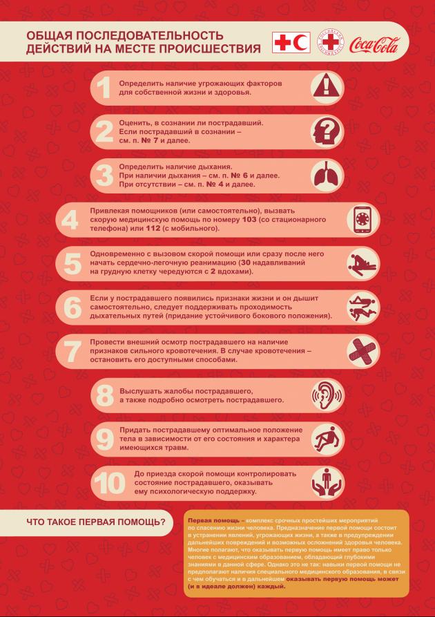 Инфографика_Первая_помощь2