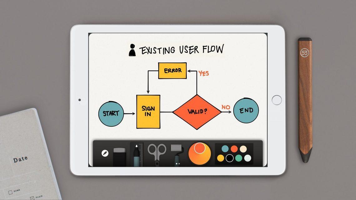 ОбновлённоеiOS-приложение Paperзаменит вам доску для обсуждений, диаграмм и набросков