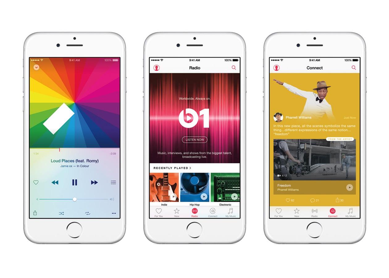 Все, что вы хотели знать об Apple Music