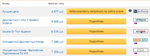 ePronto.ru