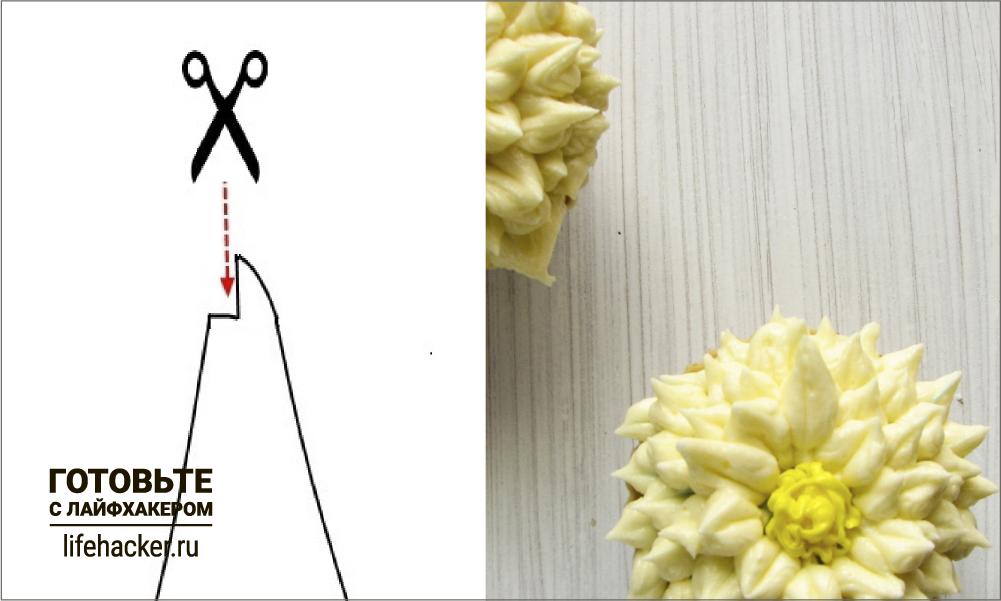 Как сделать мешочек для крема
