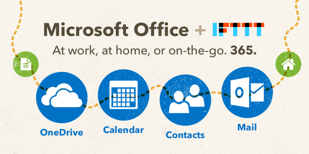 Microsoft Office 365 Channels IFTTT