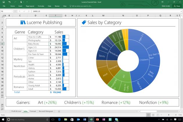 Microsoft Office 2016: New Sunburst Chart