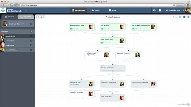 Как успевать больше с помощью инструментов для управления проектами